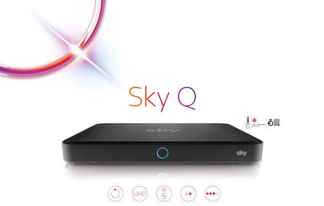Sky Q Receiver Karte Einsetzen.Sky Q Receiver Alle Funktionen Und Anschlüsse Im überblick
