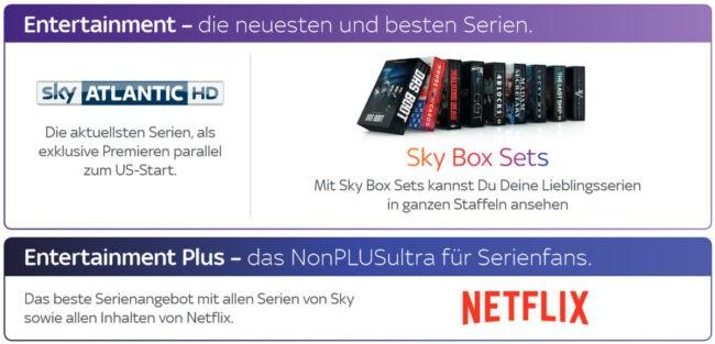 Sky Sender: Pay-TV-Senderliste von Sky im Januar 2020