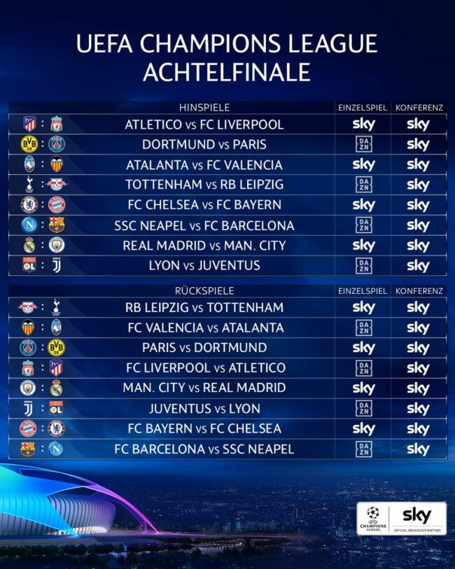 Champions League Spiele 2021/16